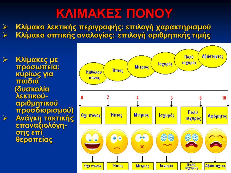 ΚΛΙΜΑΚΕΣ ΠΟΝΟΥ Κλίμακα λεκτικής περιγραφής: επιλογή χαρακτηρισμού