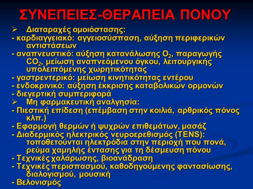 ΣΥΝΕΠΕΙΕΣ-ΘΕΡΑΠΕΙΑ ΠΟΝΟΥ