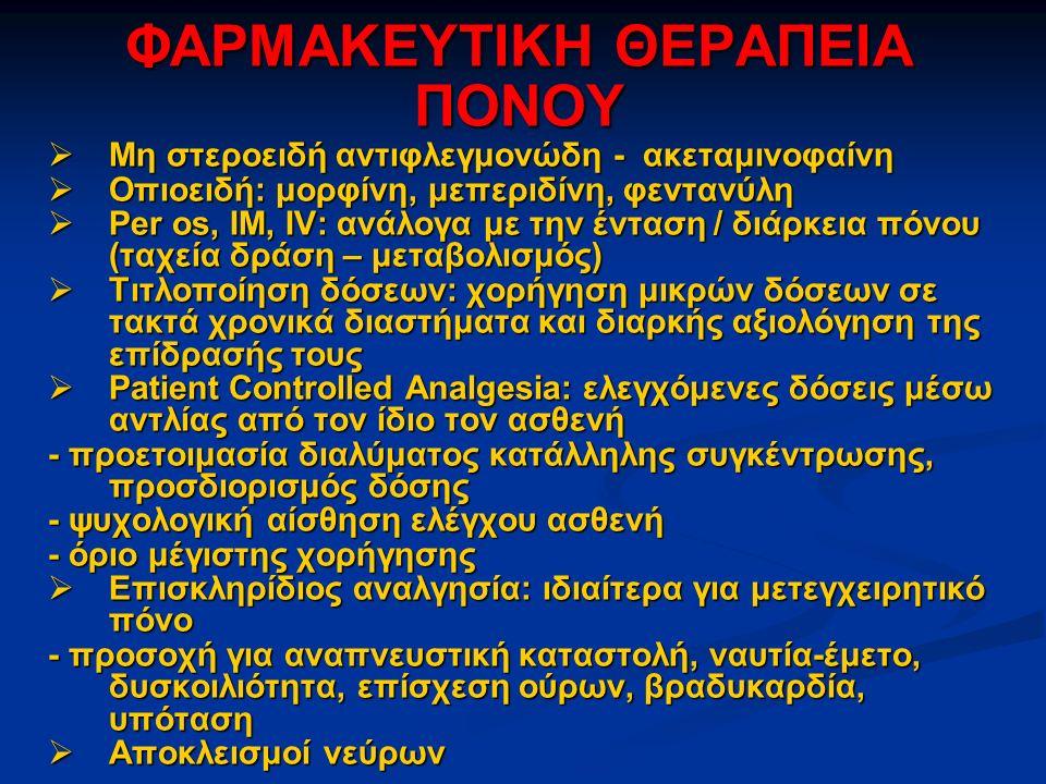 ΦΑΡΜΑΚΕΥΤΙΚΗ ΘΕΡΑΠΕΙΑ ΠΟΝΟΥ