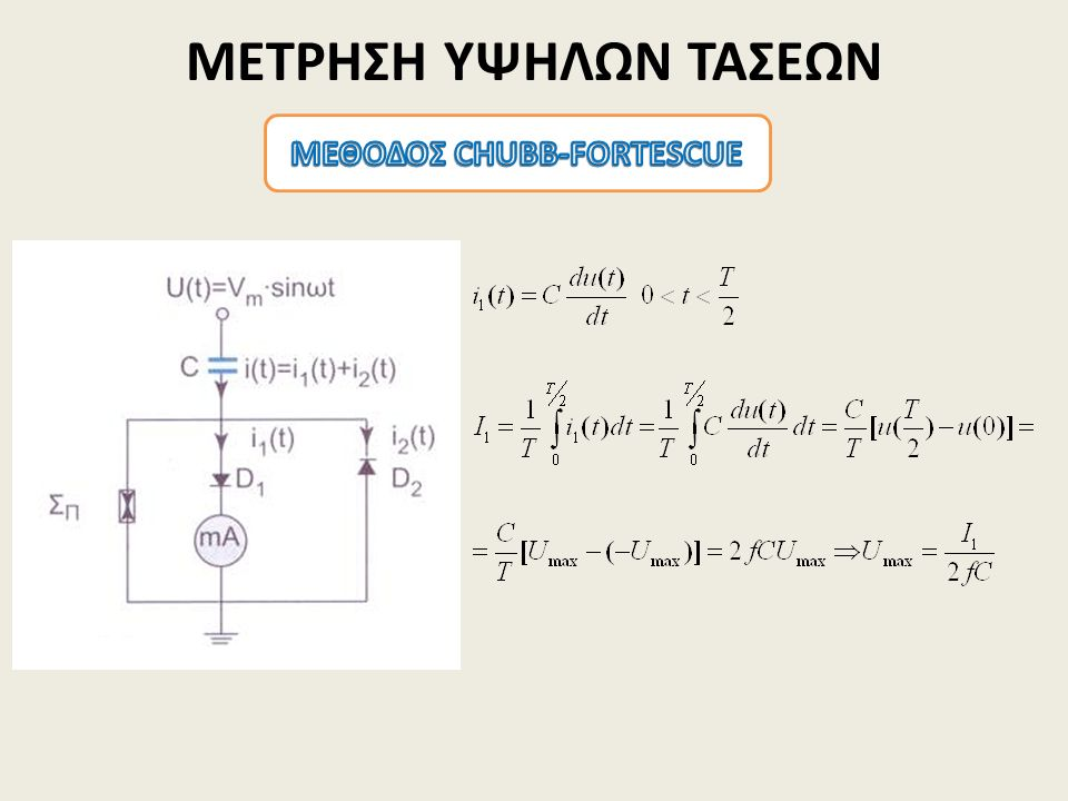 ΜΕΘΟΔΟΣ CHUBB-FORTESCUE