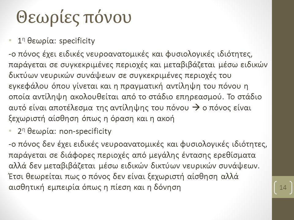 Θεωρίες πόνου 1η θεωρία: specificity