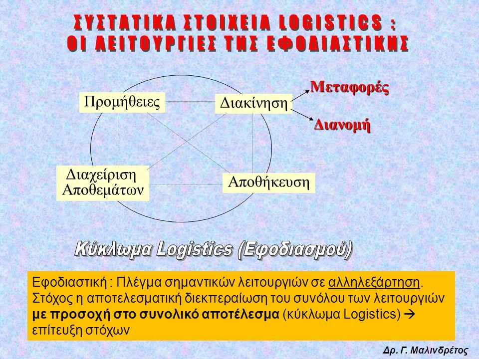 ΣΥΣΤΑΤΙΚΑ ΣΤΟΙΧΕΙΑ LOGISTICS : ΟΙ ΛΕΙΤΟΥΡΓΙΕΣ ΤΗΣ ΕΦΟΔΙΑΣΤΙΚΗΣ