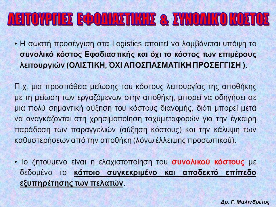 ΛΕΙΤΟΥΡΓΙΕΣ ΕΦΟΔΙΑΣΤΙΚΗΣ & ΣΥΝΟΛΙΚΌ ΚΟΣΤΟΣ