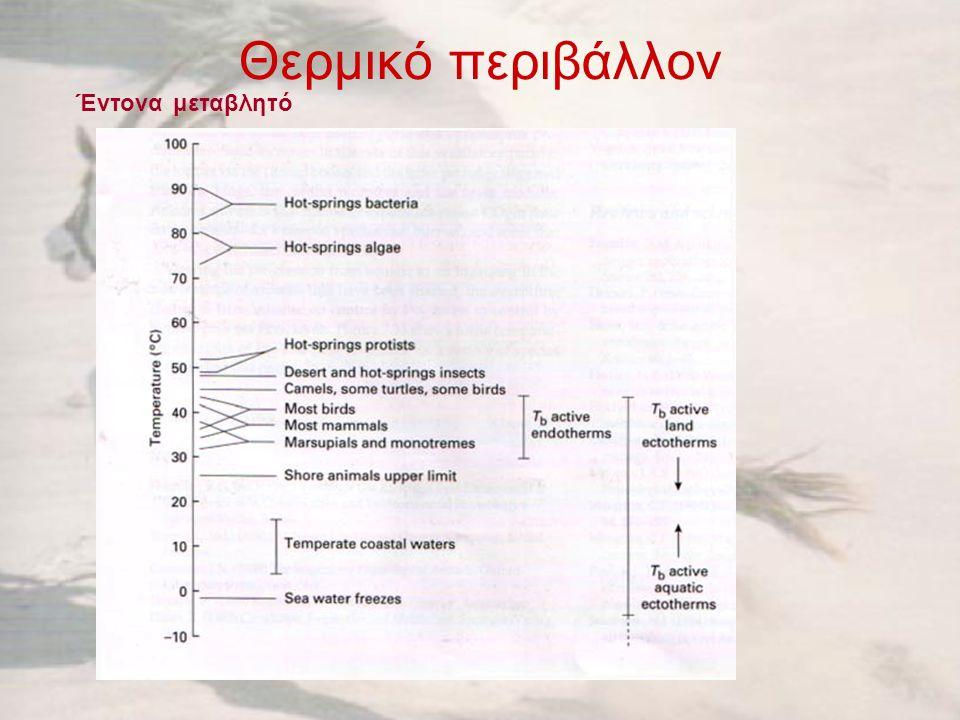 Θερμικό περιβάλλον Έντονα μεταβλητό