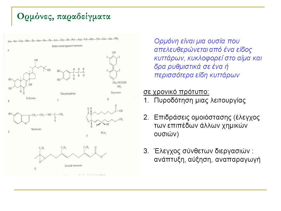 Ορμόνες, παραδείγματα