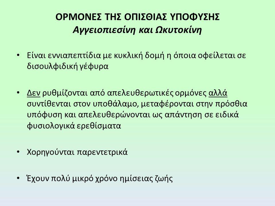 ΟΡΜΟΝΕΣ ΤΗΣ ΟΠΙΣΘΙΑΣ ΥΠΟΦΥΣΗΣ Αγγειοπιεσίνη και Ωκυτοκίνη