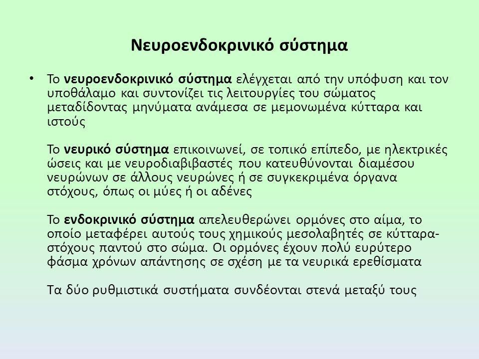 Νευροενδοκρινικό σύστημα