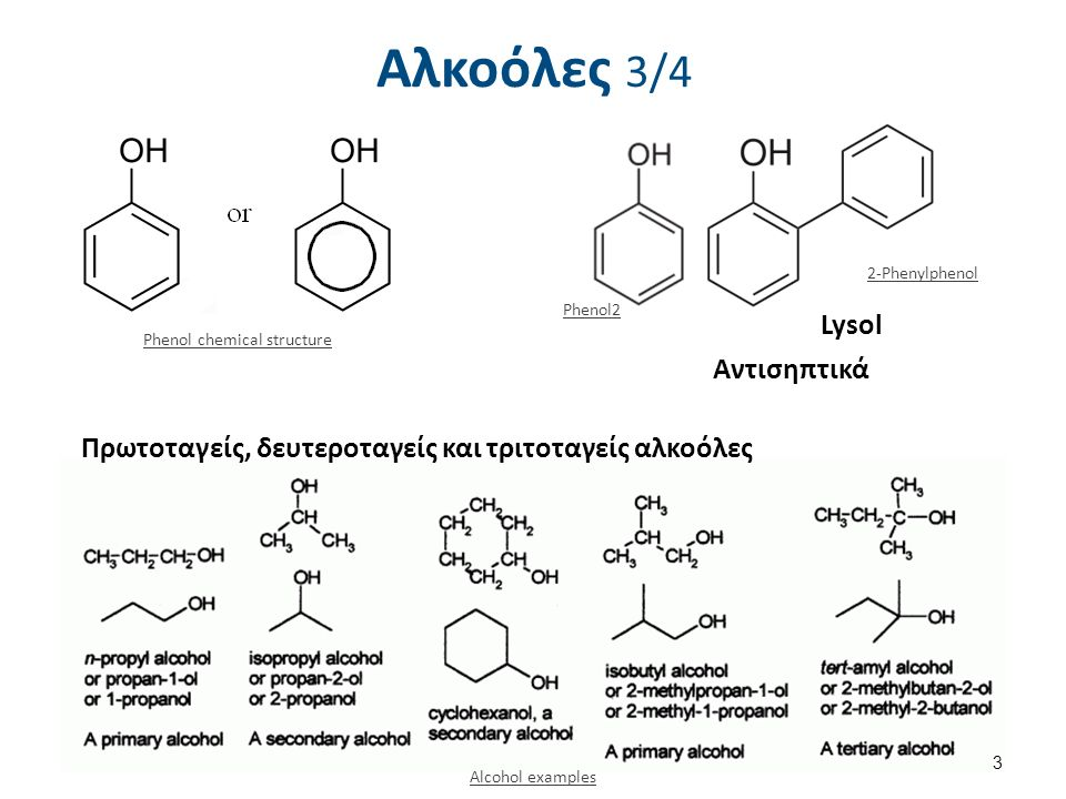 Αλκοόλες 4/4 Chemical Formula IUPAC Name Common Name
