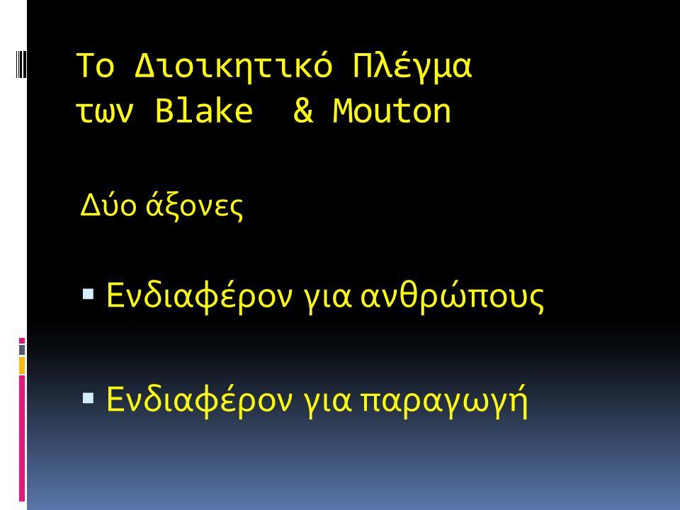 Το Διοικητικό Πλέγμα των Blake & Mouton