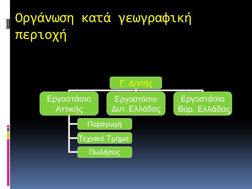 Οργάνωση κατά γεωγραφική περιοχή