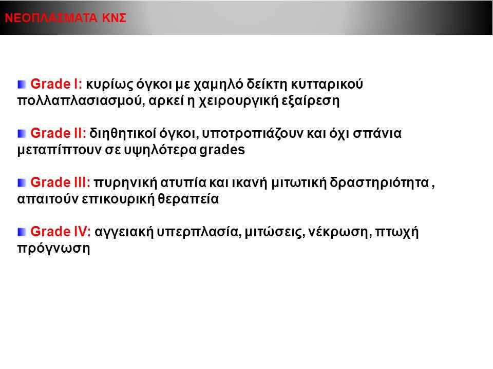 Grade IV: αγγειακή υπερπλασία, μιτώσεις, νέκρωση, πτωχή πρόγνωση