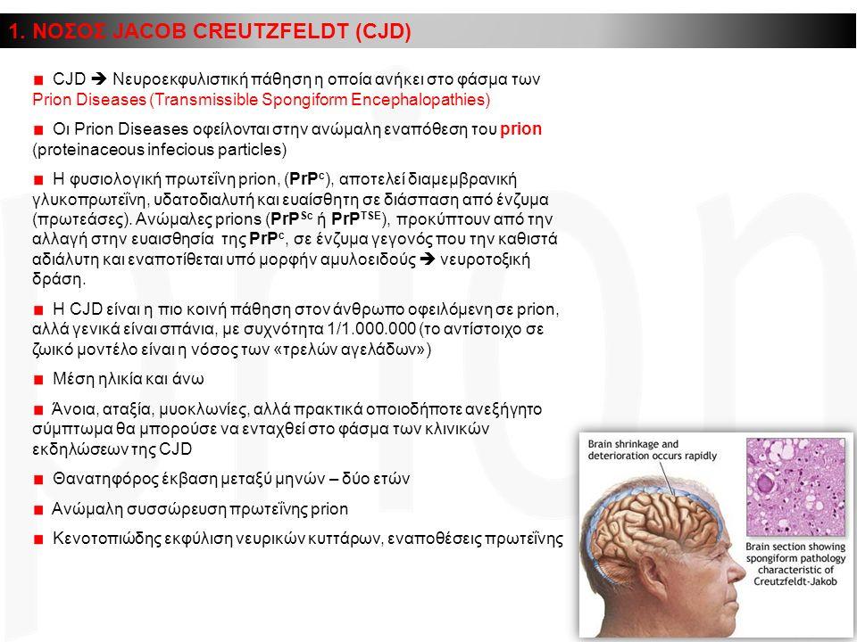 1. ΝΟΣΟΣ JACOB CREUTZFELDT (CJD)