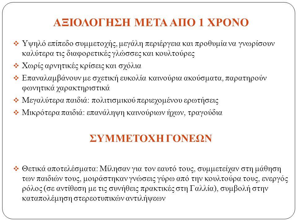 ΑΞΙΟΛΟΓΗΣΗ ΜΕΤΑ ΑΠΟ 1 ΧΡΟΝΟ
