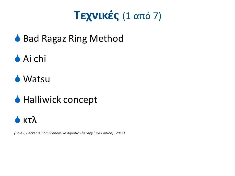 Τεχνικές (2 από 7) Bad Ragaz Ring Method