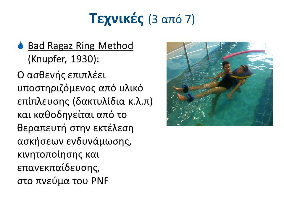 Τεχνικές (4 από 7) Ai Chi (Jun Konno, 1990):