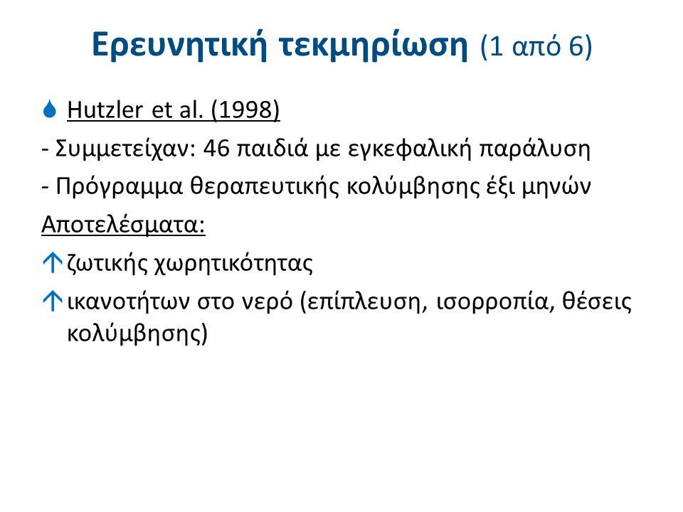Ερευνητική τεκμηρίωση (2 από 6)