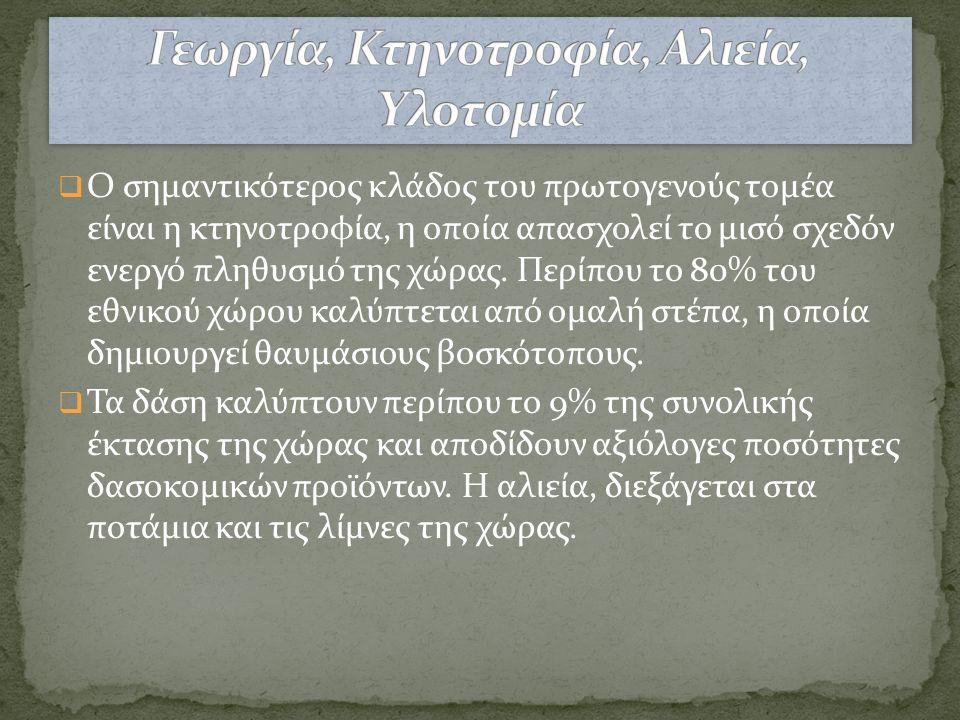 Γεωργία, Κτηνοτροφία, Αλιεία, Υλοτομία