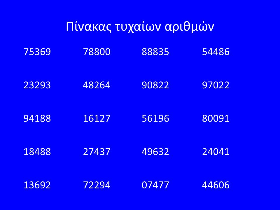Πίνακας τυχαίων αριθμών
