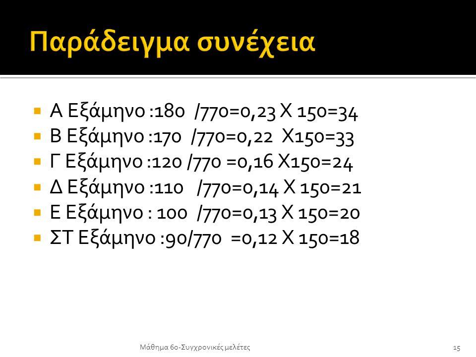 Παράδειγμα συνέχεια Α Εξάμηνο :180 /770=0,23 Χ 150=34