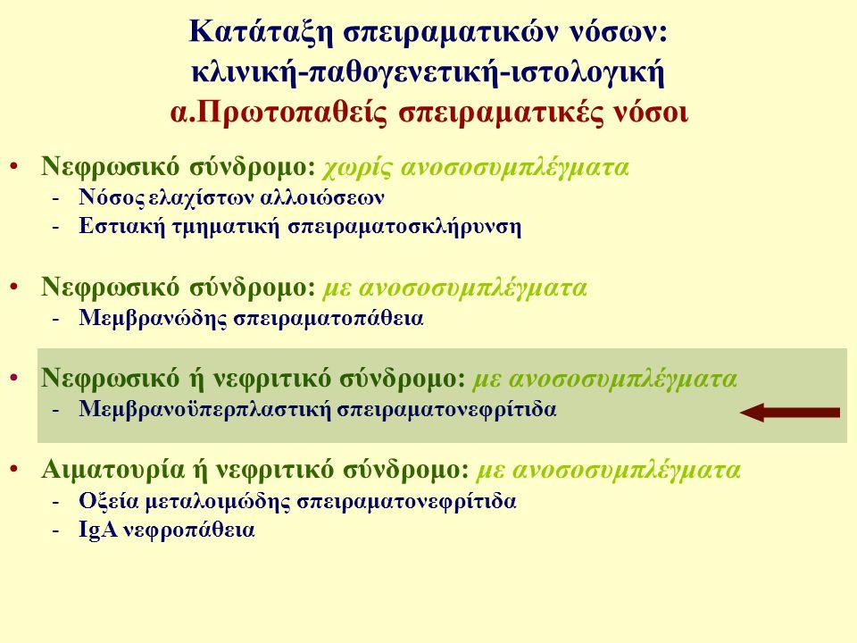 Κατάταξη σπειραματικών νόσων: κλινική-παθογενετική-ιστολογική α