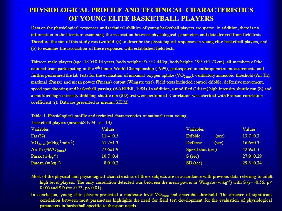 PHYSIOLOGICAL PROFILE AND TECHNICAL CHARACTERISTICS OF YOUNG ELITE BASKETBALL PLAYERS