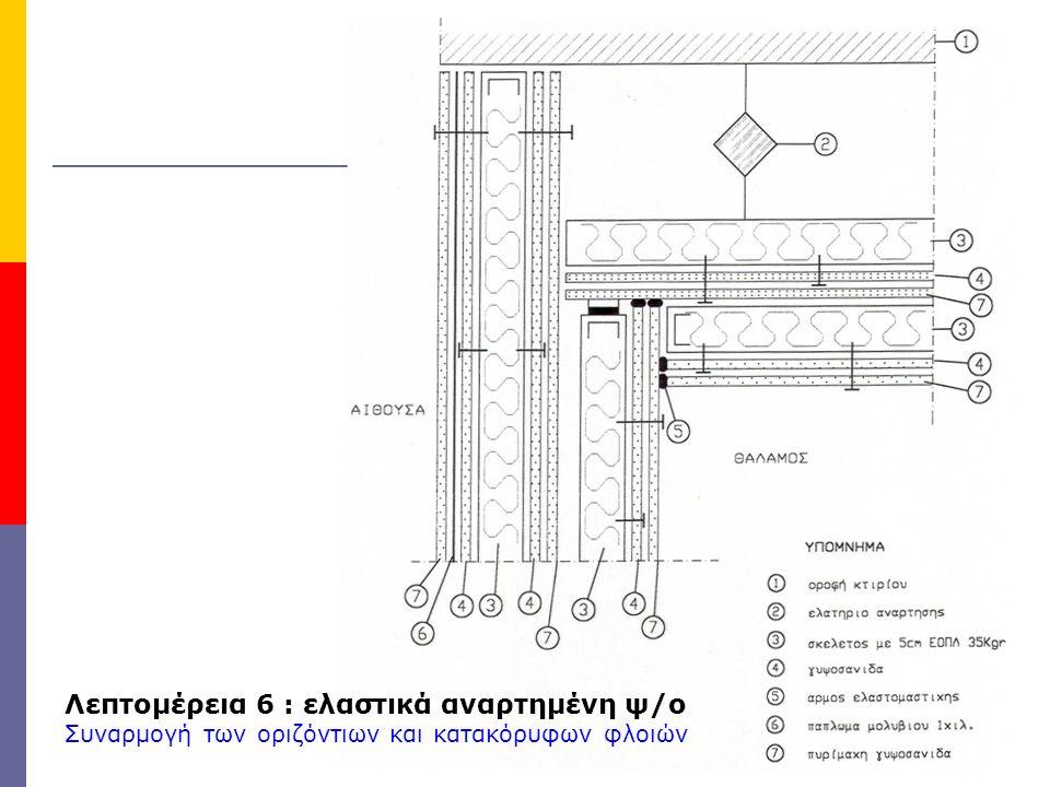 Λεπτομέρεια 6 : ελαστικά αναρτημένη ψ/ο