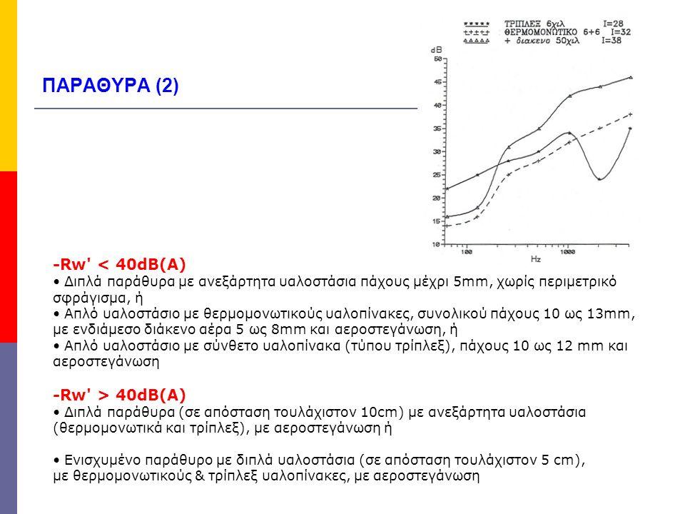 ΠΑΡΑΘΥΡΑ (2) -Rw < 40dB(Α) -Rw > 40dB(Α)