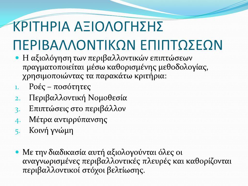 ΚΡΙΤΗΡΙΑ ΑΞΙΟΛΟΓΗΣΗΣ ΠΕΡΙΒΑΛΛΟΝΤΙΚΩΝ ΕΠΙΠΤΩΣΕΩΝ