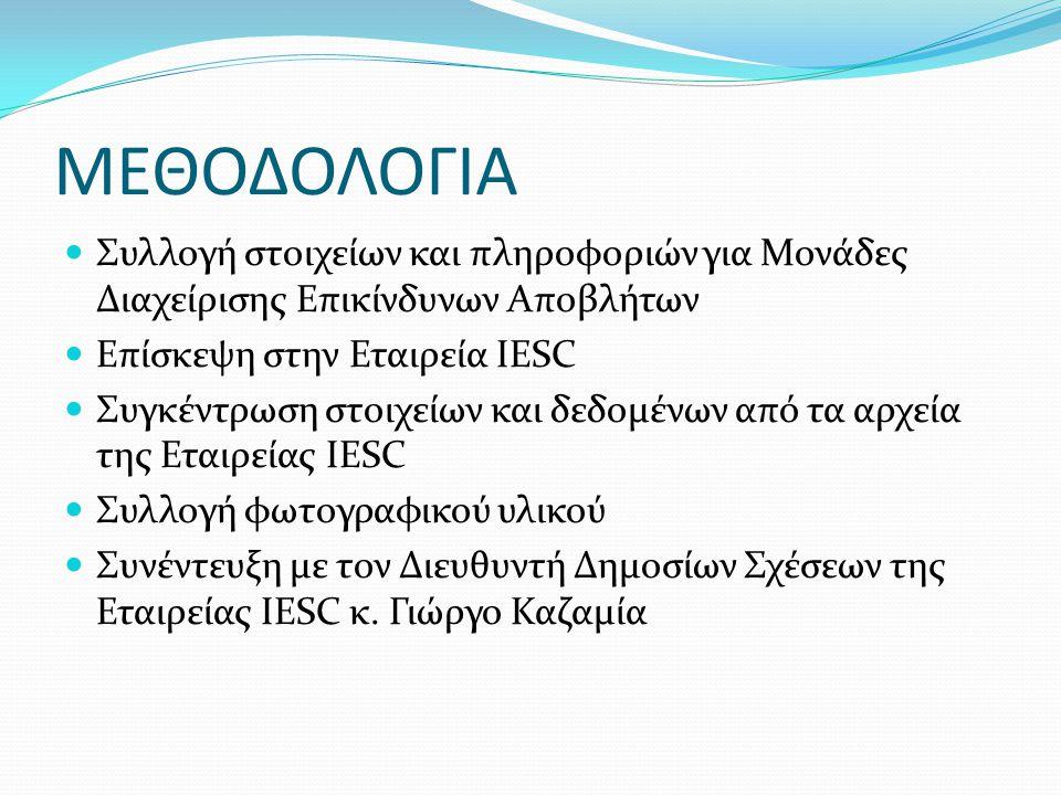 ΜΕΘΟΔΟΛΟΓΙΑ Συλλογή στοιχείων και πληροφοριών για Μονάδες Διαχείρισης Επικίνδυνων Αποβλήτων. Επίσκεψη στην Εταιρεία IESC.