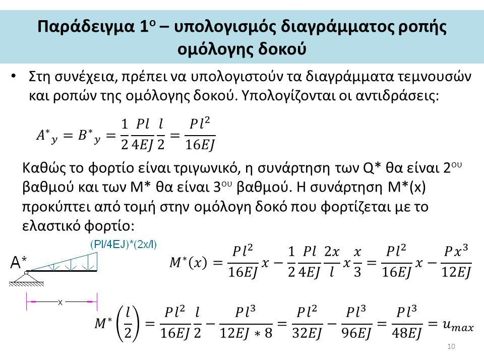 Παράδειγμα 1ο – υπολογισμός διαγράμματος ροπής ομόλογης δοκού