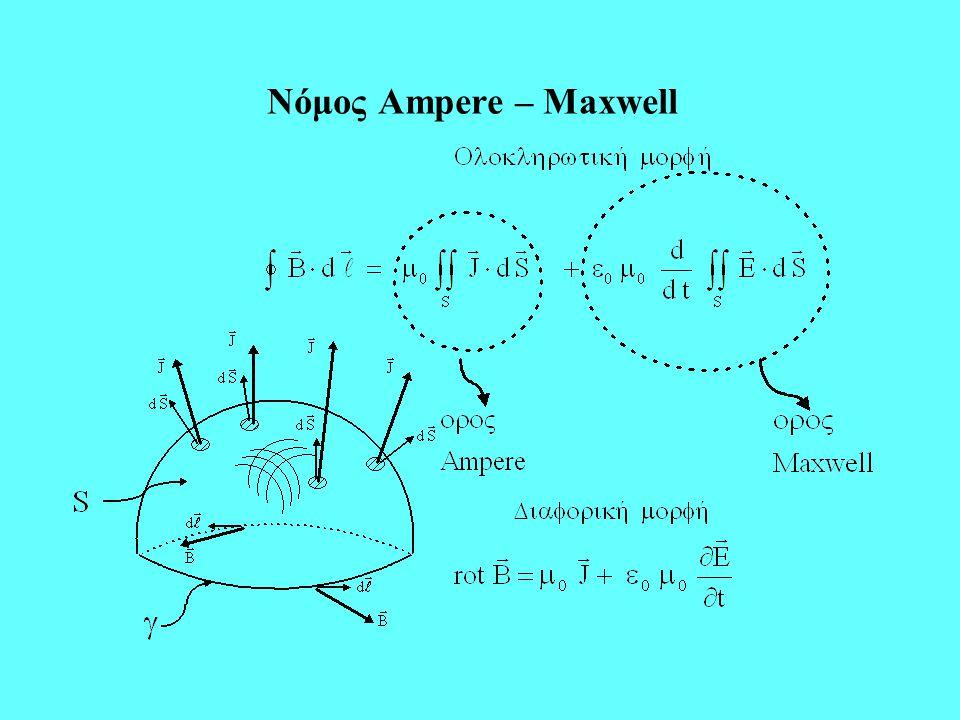 Νόμος Ampere – Maxwell