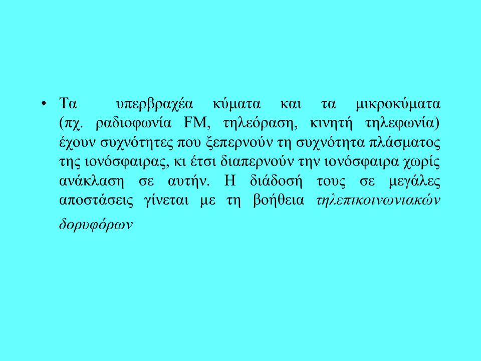 Τα υπερβραχέα κύματα και τα μικροκύματα (πχ