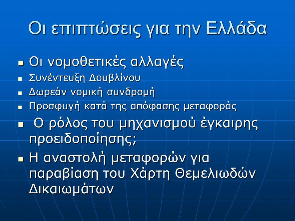 Οι επιπτώσεις για την Ελλάδα
