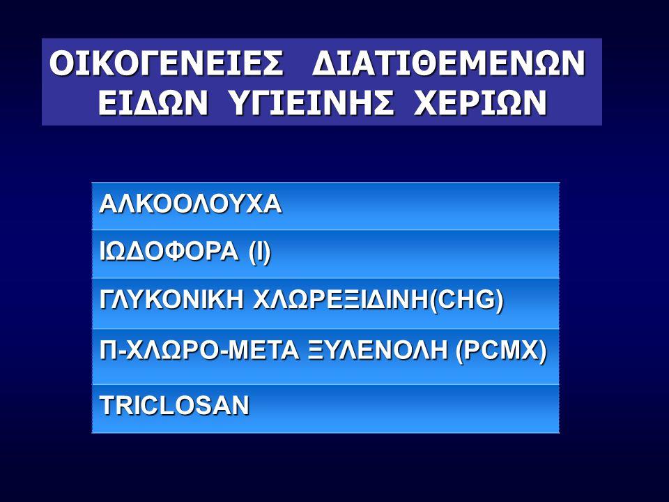 ΟΙΚΟΓΕΝΕΙΕΣ ΔΙΑΤΙΘΕΜΕΝΩΝ
