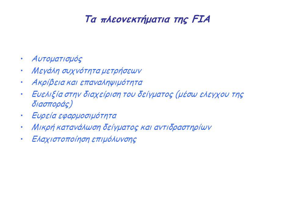 Τα πλεονεκτήματια της FIA