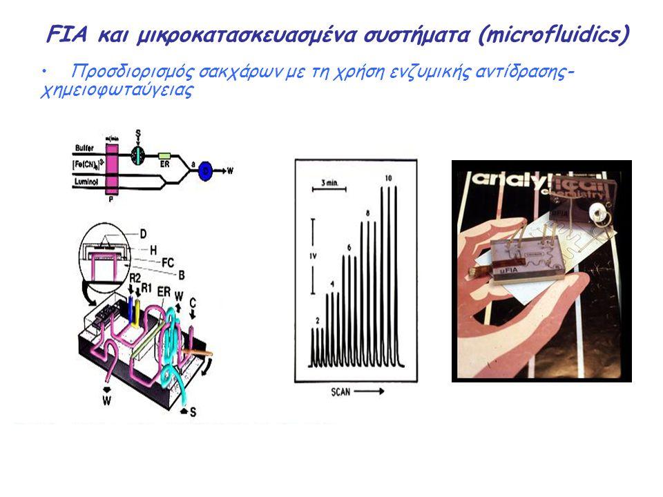FIA και μικροκατασκευασμένα συστήματα (microfluidics)