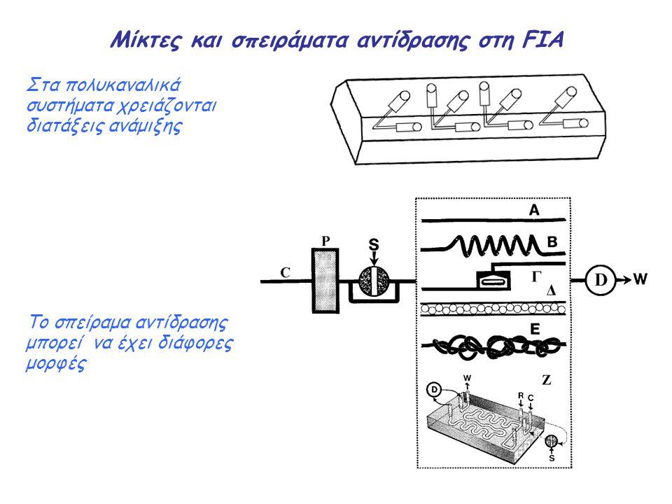 Μίκτες και σπειράματα αντίδρασης στη FIA