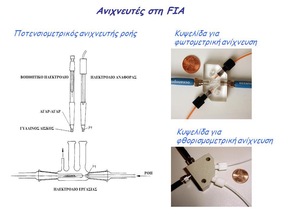 Ανιχνευτές στη FIA Ποτενσιομετρικός ανιχνευτής ροής