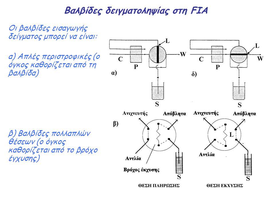 Βαλβίδες δειγματοληψίας στη FIA