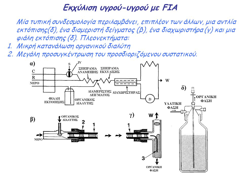 Εκχύλιση υγρού-υγρού με FIA