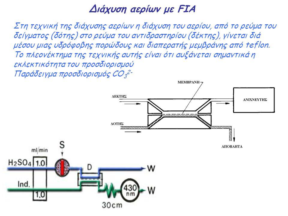 Διάχυση αερίων με FIA