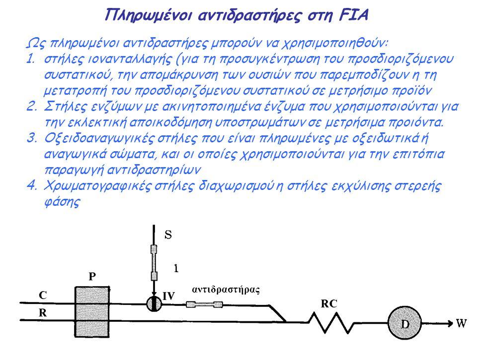 Πληρωμένοι αντιδραστήρες στη FIA