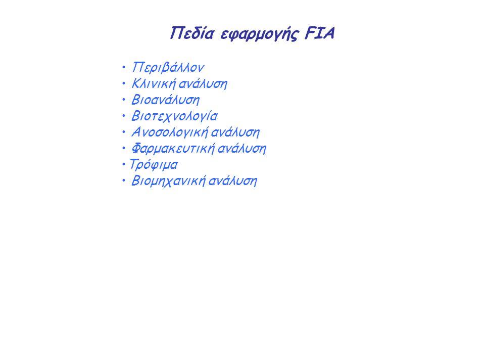 Πεδία εφαρμογής FIA Περιβάλλον Κλινική ανάλυση Βιοανάλυση