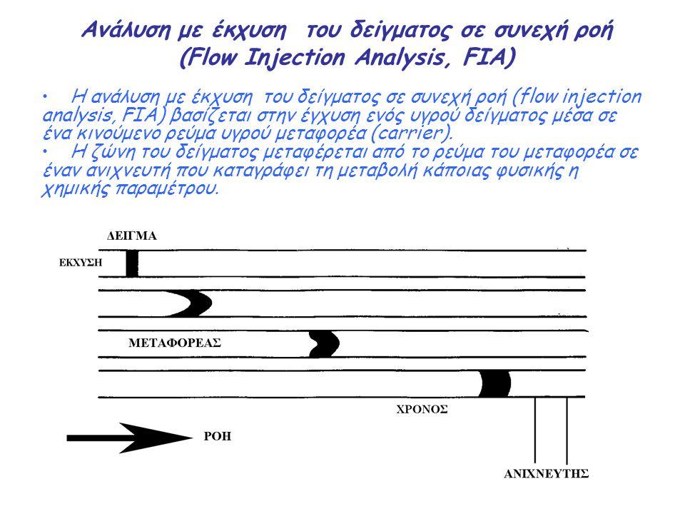 Aνάλυση με έκχυση του δεiγματος σε συνεχή ροή (Flow Injection Analysis, FIA)