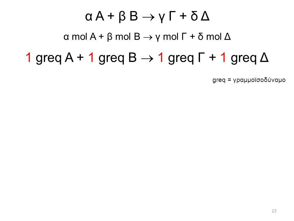 1 greq Α + 1 greq Β  1 greq Γ + 1 greq Δ