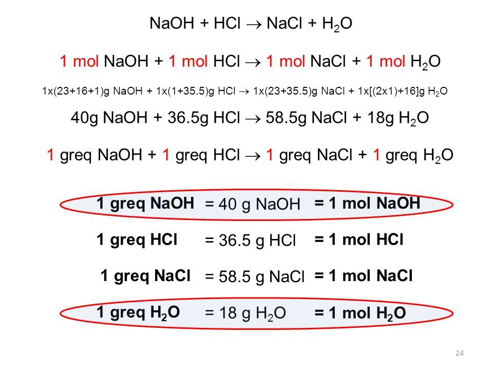 1 mol NaOH + 1 mol HCl  1 mol NaCl + 1 mol H2O