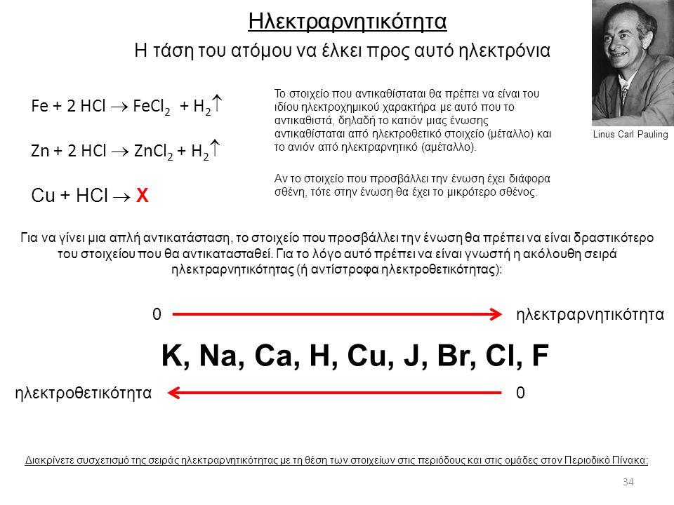 K, Na, Ca, H, Cu, J, Br, Cl, F Ηλεκτραρνητικότητα