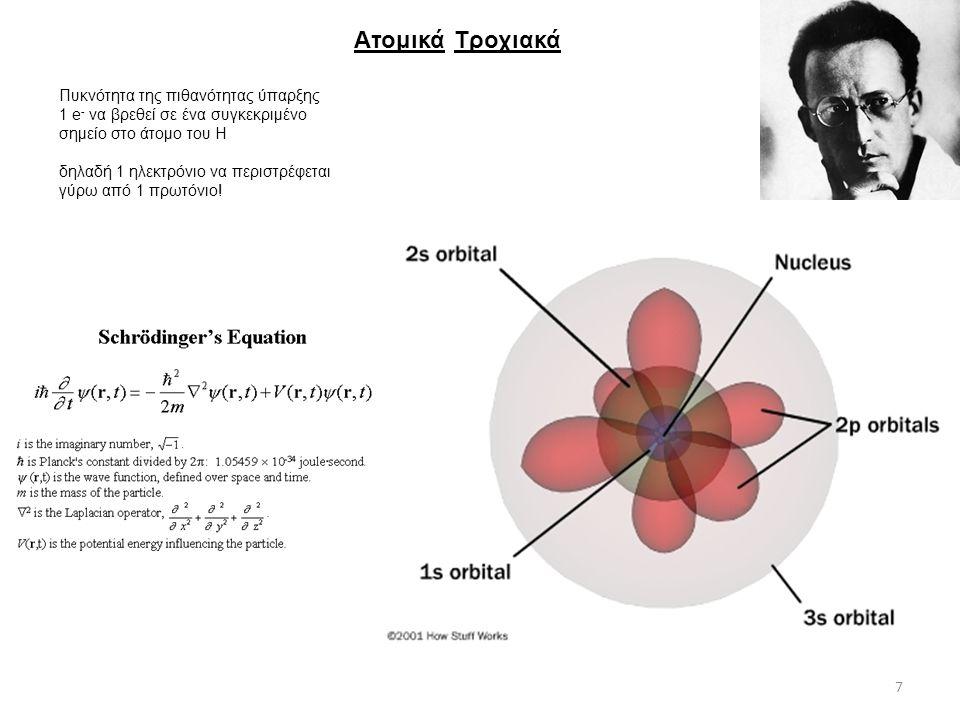 Ατομικά Τροχιακά. Πυκνότητα της πιθανότητας ύπαρξης 1 e- να βρεθεί σε ένα συγκεκριμένο σημείο στο άτομο του Η.