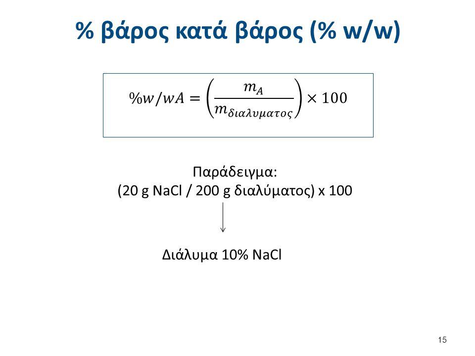 % όγκος κατά όγκο (% v/v)