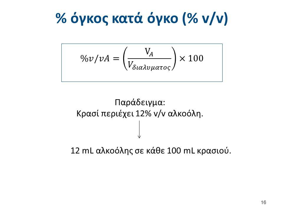 Μοριακό ή γραμμομοριακό κλάσμα, x